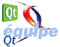 Logo of Qt team